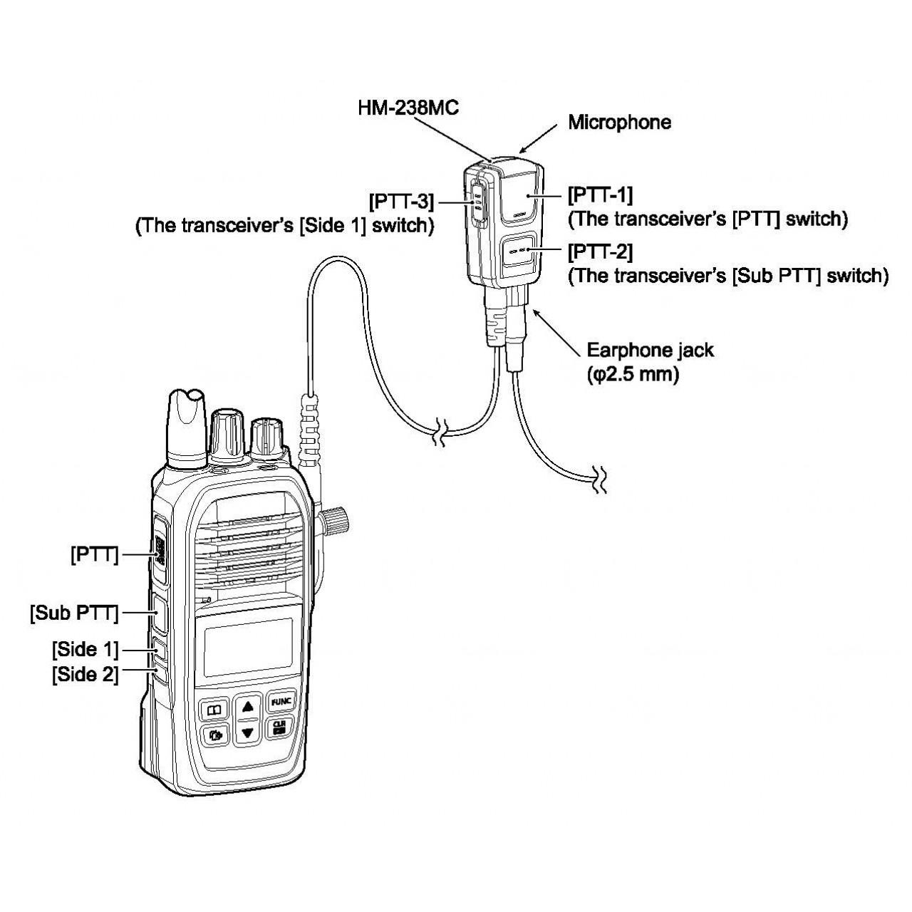 schéma d'utilisation HM-238MC