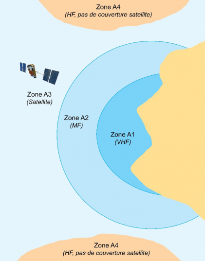 gmdss-zones-couverture-marine En savoir plus sur les VHF marine ICOM