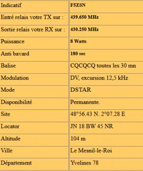 INFOS-relais-paris-dstar Radioamateur ICOM