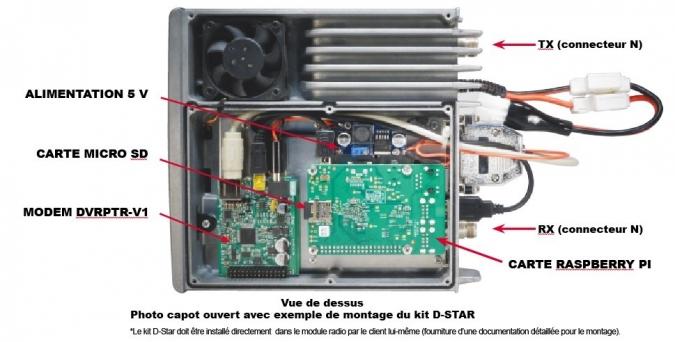 vue-dessus-starkity Focus Relais D-star Starkity ICOM