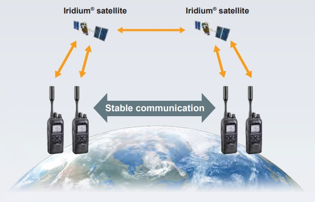 sat01 Satellite ICOM